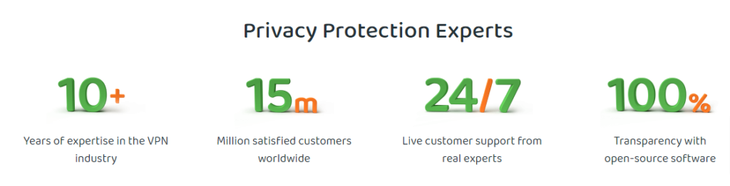 Privacy Protection Experts